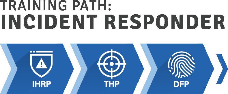 Incident Responder
